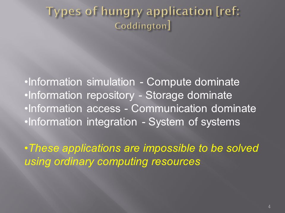 Types of hungry application [ref: Coddington]